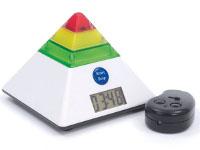 Pirámide de atención - Crea tareas temporales.