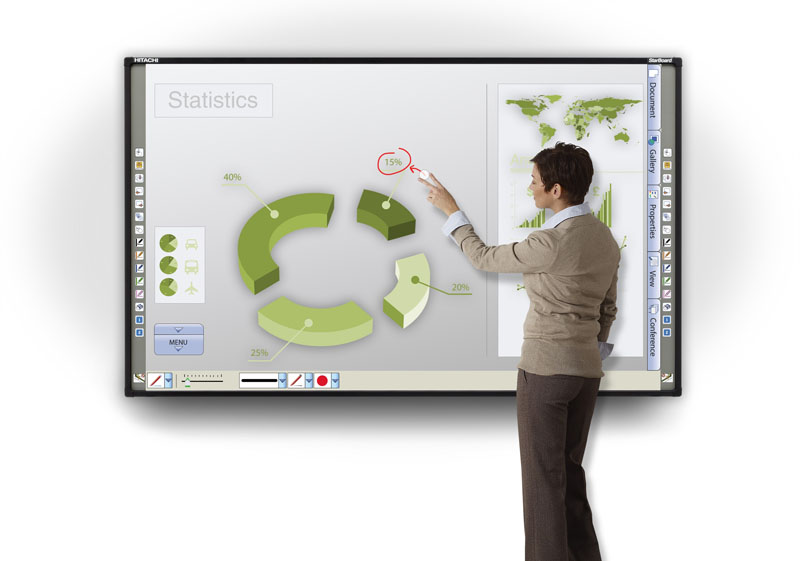 Interactive Whiteboard Kit - 79 inches interactive whiteboard Kit