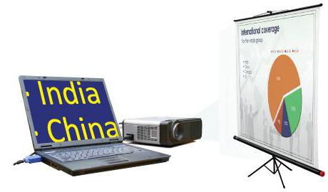 SuperNova Ampliador de pantalla - Software magnificador para PC