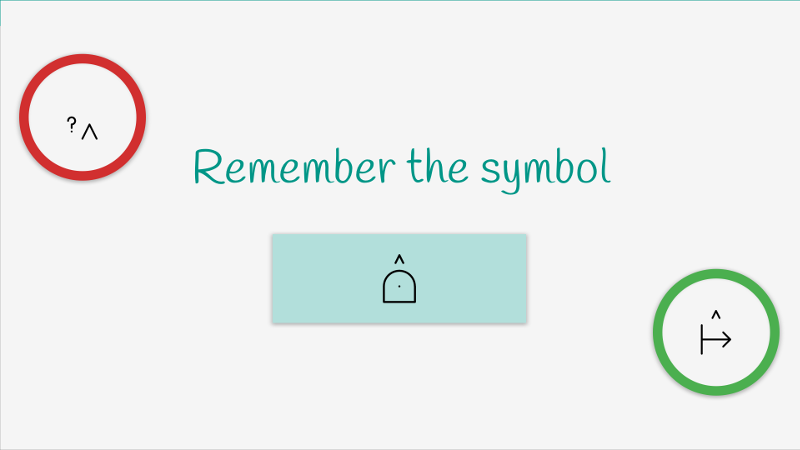 Remember the Bliss symbol (English)